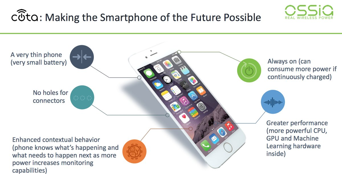 Making the Smartphone of the future possible.jpg