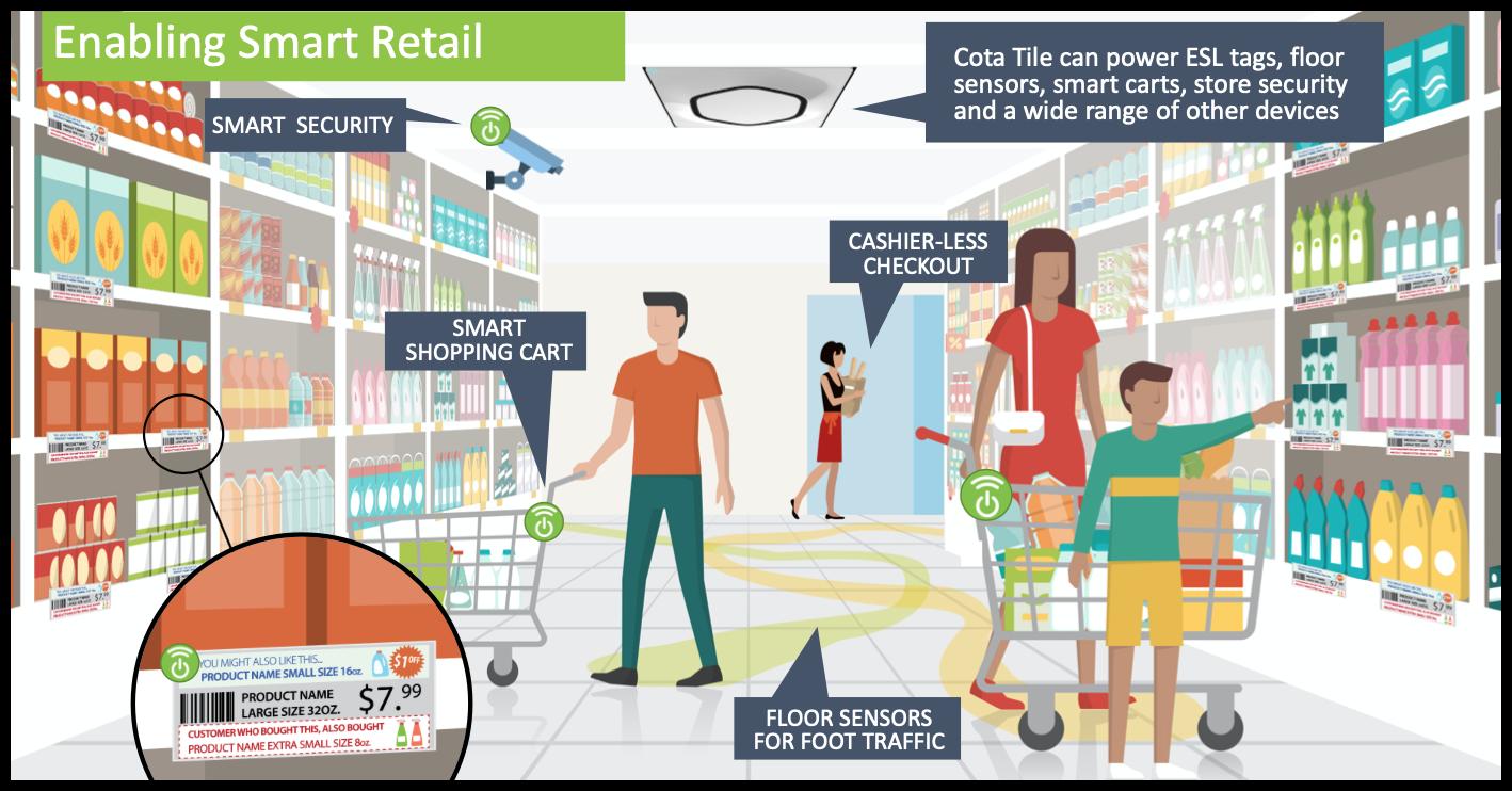 Retail Image-1
