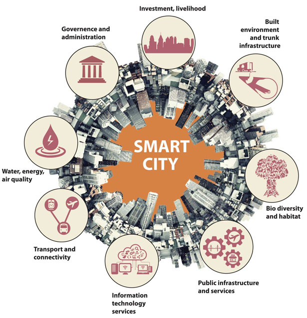 infographic-smart-cities.jpg